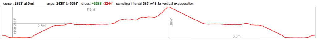 sra-15m-elevation