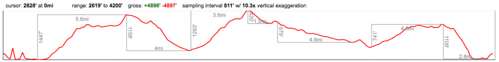 sra-50k-elevation