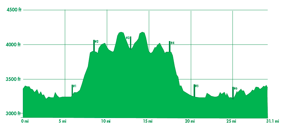 MH50K elevation profile